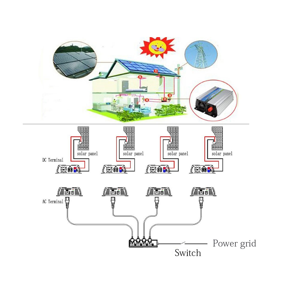 solar micro inverter wiring diagram excretory system to label grid tie