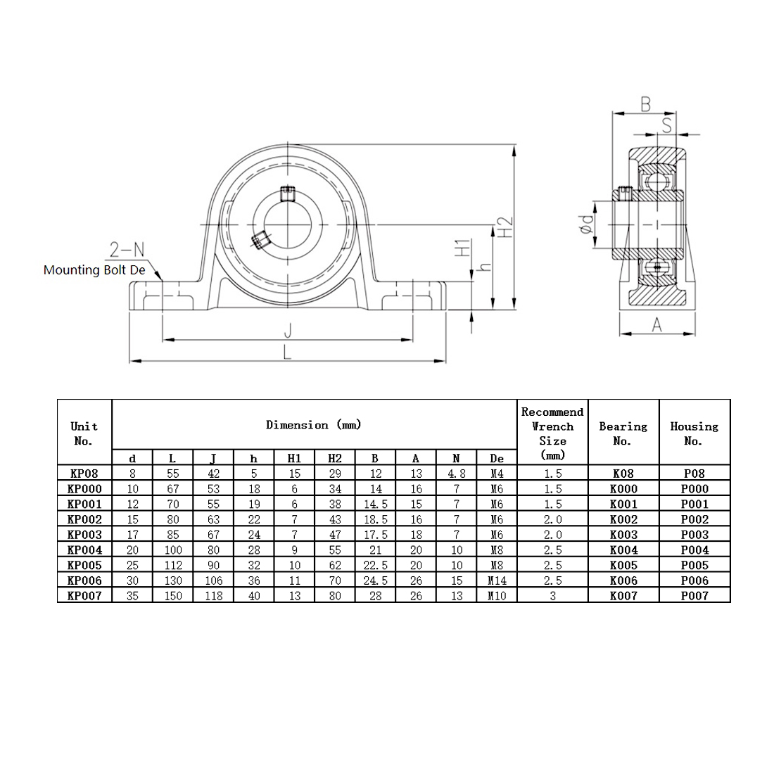 kp001 pillow block bearing 12mm bore diameter zinc alloy chrome steel 2pcs