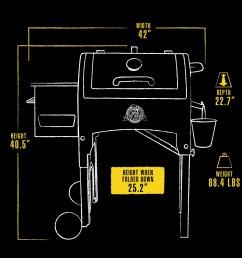 pit boss 340 sq in portable tailgate camp pellet grill w folding legs walmart com [ 1441 x 1382 Pixel ]
