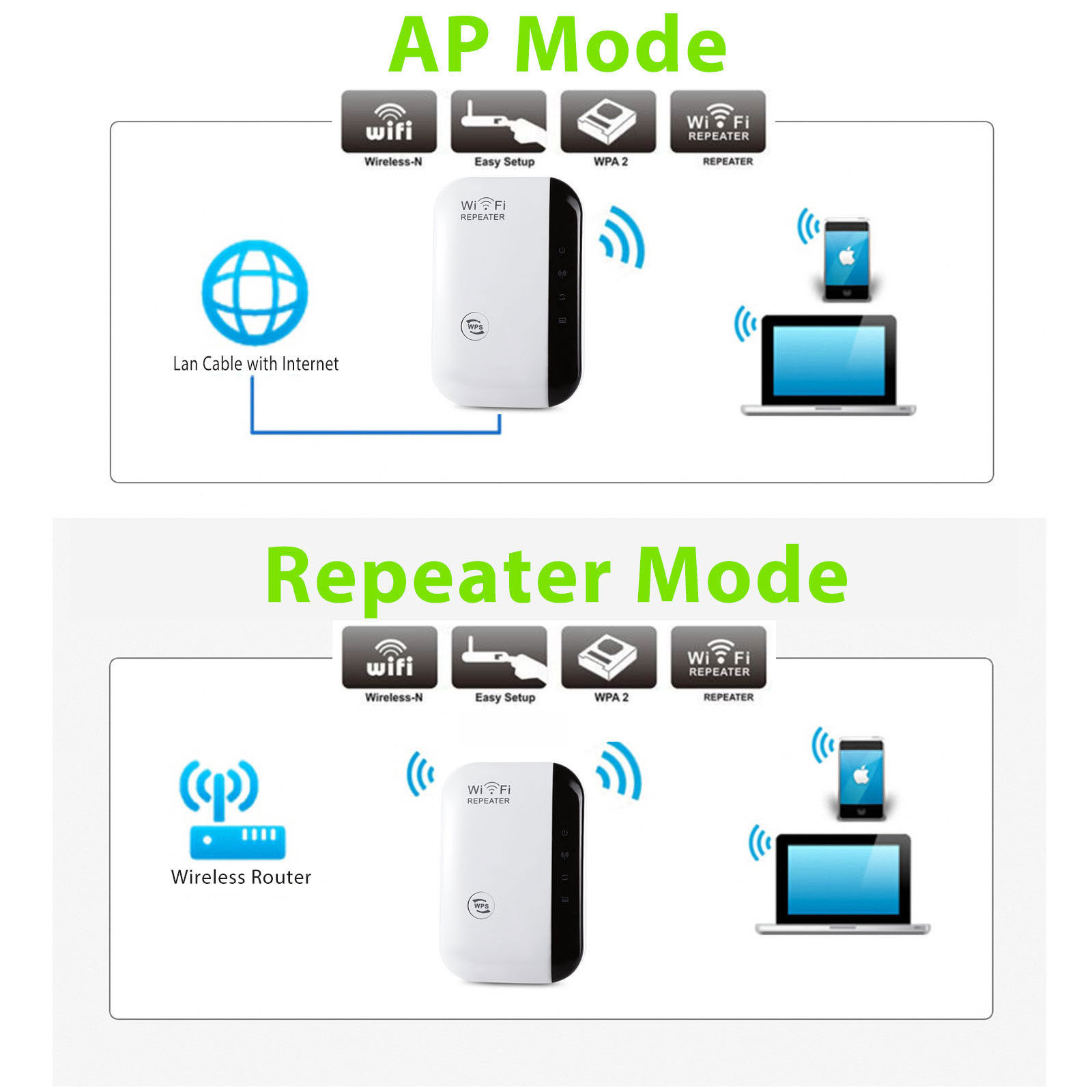 hight resolution of 300mbps wireless n wifi repeater ap router range signal extender booster 802 11 walmart com