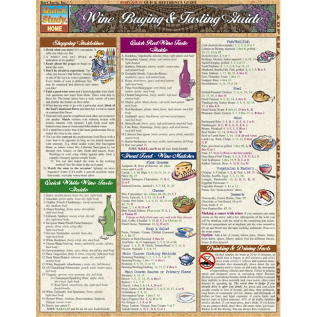 Barcharts Inc 9781572226944 Wine Guide