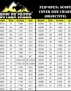 Butler creek flip open objective scope cover size inch also chart frodo fullring rh
