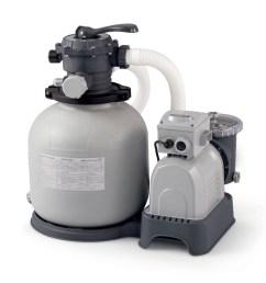 intex 2 800 gph sand filter pump [ 1500 x 1500 Pixel ]