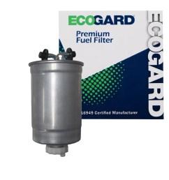 ecogard xf10064 diesel fuel filter premium replacement fits volkswagen jetta golf walmart com [ 1000 x 1000 Pixel ]
