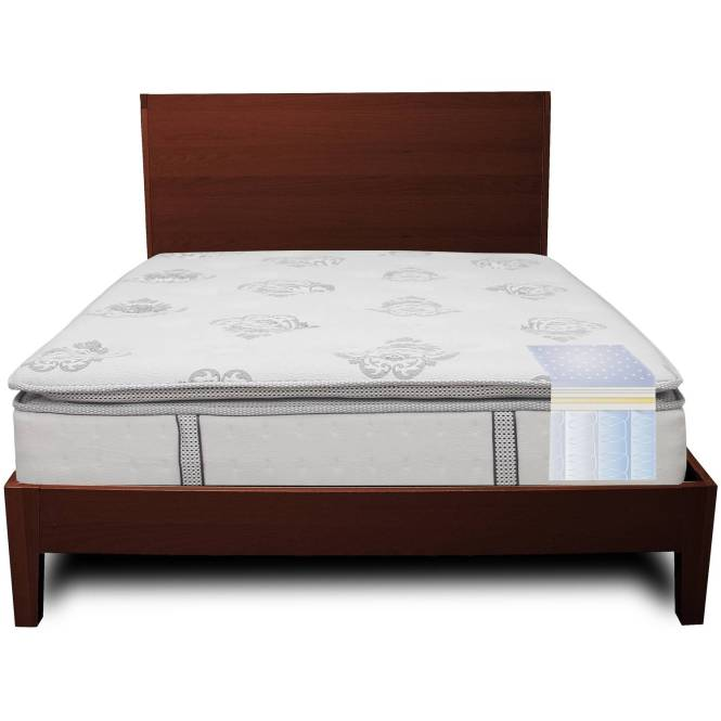 Modern Sleep Mercer Pillow Top Cool Gel Memory Foam And Innerspring Hybrid 12 Inch Mattress Multiple Sizes