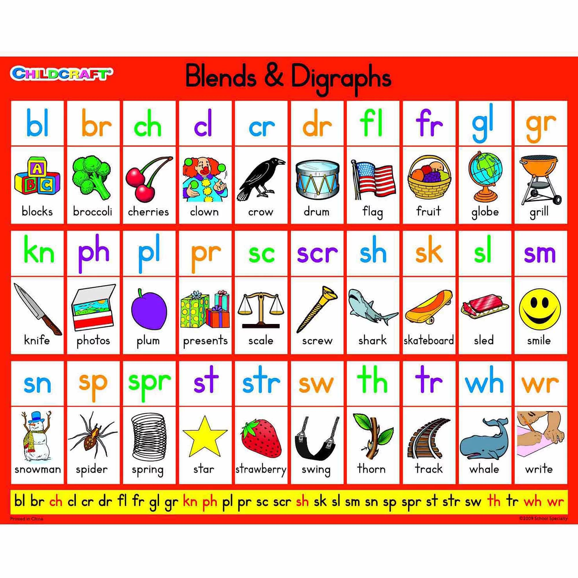 Childcraft Literacy Charts Blends And Digraphs 9 X 11