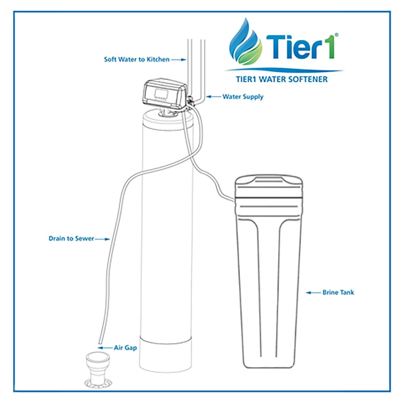 hight resolution of tier1 48 000 grain high efficiency digital water softener for hard water walmart com