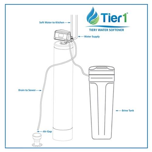small resolution of tier1 48 000 grain high efficiency digital water softener for hard water walmart com