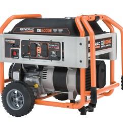 generac 5747 xg series 8 000 watt electric manual start portable generator walmart com [ 1000 x 1000 Pixel ]
