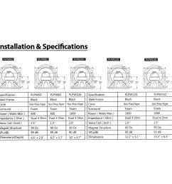 playstation air ride switch box wiring diagram [ 1500 x 1500 Pixel ]