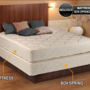 Comfort Classic Gentle Firm Full Size 54 X75 X9 Mattress And