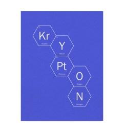 krypton dot diagram [ 2000 x 2000 Pixel ]