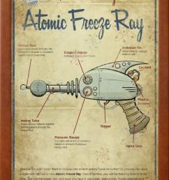 freeze ray diagram wiring diagram for you freeze ray diagram [ 766 x 1100 Pixel ]