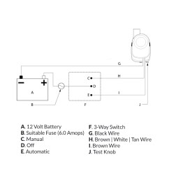 attwood sahara wiring diagram wiring diagram forward sahara 500 automatic bilge pump wiring diagram [ 2000 x 2000 Pixel ]