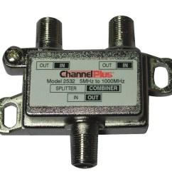 cable tv splitter wiring diagram [ 1500 x 1500 Pixel ]