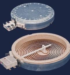 whirlpool cooktop wiring diagram [ 1000 x 1000 Pixel ]