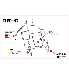 led projector headlights wiring diagram wiring diagram third level rh 20 9 22 jacobwinterstein com multiple light wiring diagram led tail light wiring  [ 1200 x 1200 Pixel ]