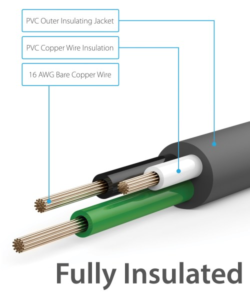 small resolution of cord 3 wire diagram wiring diagram explainedextension cord 3 wire diagram wiring diagram todays 3 wire