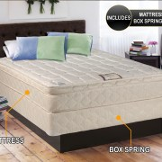 Dreamy Collection Fully Assembled Eurotop Pillowtop Twin Size Mattress And Box Spring Set