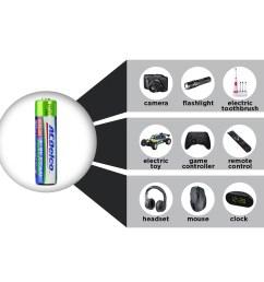 aaa battery diagram [ 1500 x 1500 Pixel ]