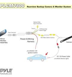 74661ced fa25 4595 8a57 fb0d534292bf 1 dab513ed28ccd5018e58c24ef5a6c43e backup cameras auto car electronics equipment pyle backup [ 1500 x 1500 Pixel ]