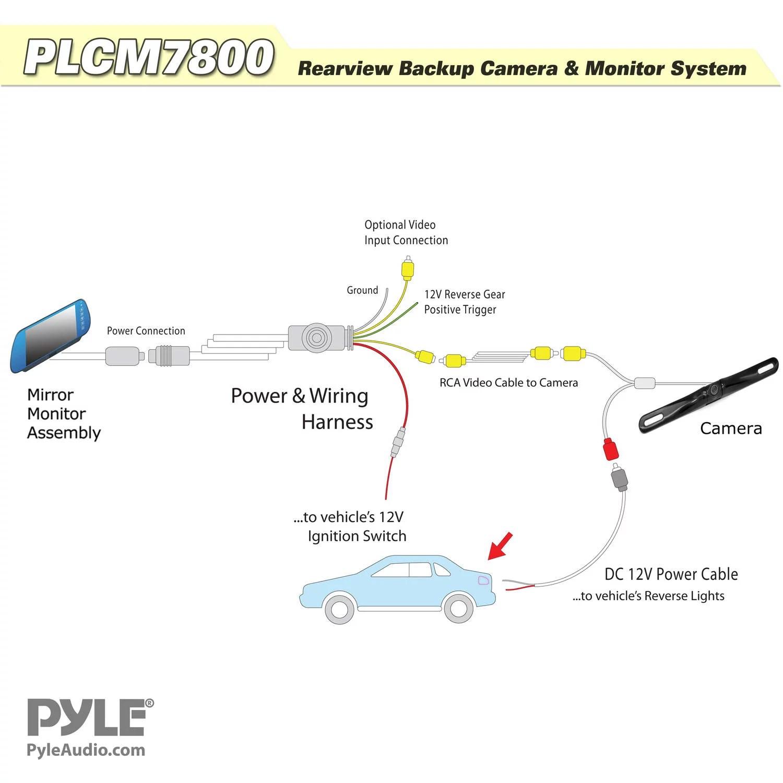 hight resolution of  74661ced fa25 4595 8a57 fb0d534292bf 1 dab513ed28ccd5018e58c24ef5a6c43e backup cameras auto car electronics equipment pyle backup