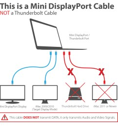 astonishing mini displayport wiring diagram ideas best image vga connector diagram beautiful 2011 [ 1000 x 1000 Pixel ]