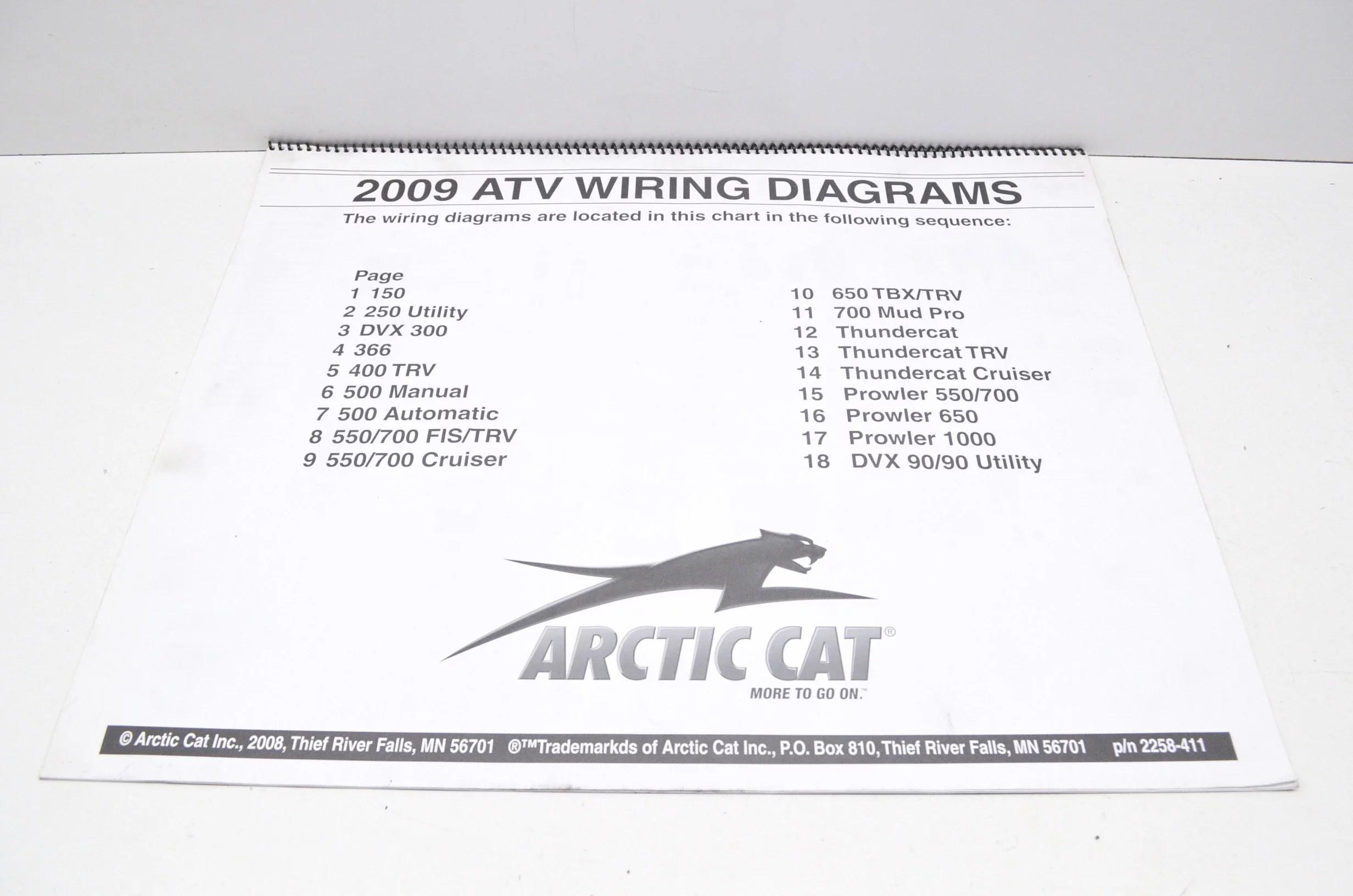 arctic cat 2258 411 2009 atv wiring diagrams qty 1 walmart com rh walmart com 2001 arctic cat 400 4x4 wiring diagram wiring diagram 1999 arctic cat 500 [ 2464 x 1632 Pixel ]