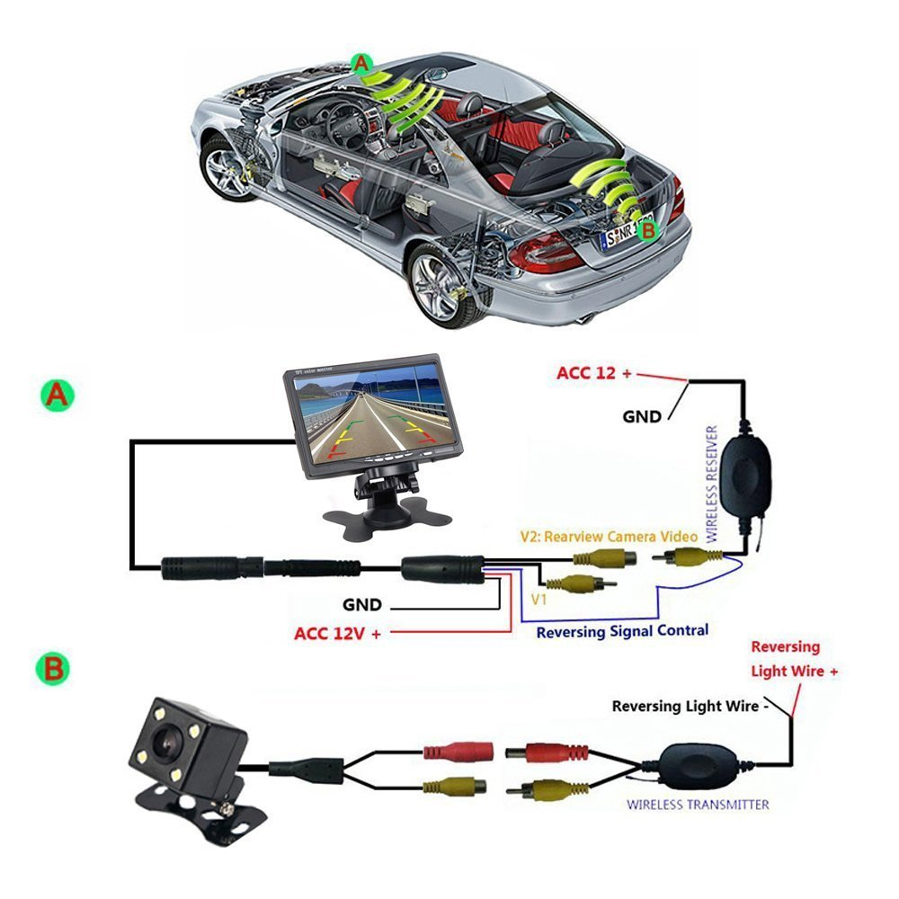 medium resolution of podofo wireless car vehicle backup camera universal 7 inch tft color lcd reverse rear view security monitor waterproof night vision hidden reverse camera