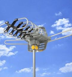 channel master cm 4228hd extremetenna 80 hd outdoor antenna walmart com [ 2600 x 2600 Pixel ]