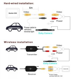 wireless reversing camera diagram wiring diagrams camera wiring schematic esky car rear view system hd [ 1200 x 1200 Pixel ]