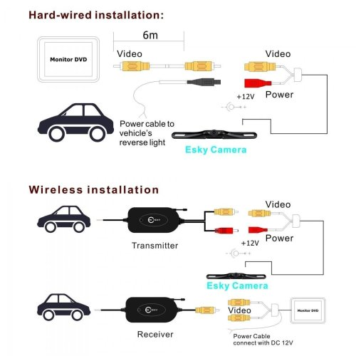 small resolution of wireless reversing camera diagram wiring diagrams camera wiring schematic esky car rear view system hd