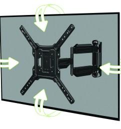onn full motion cross arm mount kit for 32 47 tvs low profile extend tilt with built in leveler  [ 5414 x 4418 Pixel ]