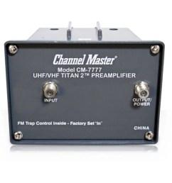 channel master cm 4228hd extremetenna 80 hd outdoor antenna walmart com [ 900 x 900 Pixel ]