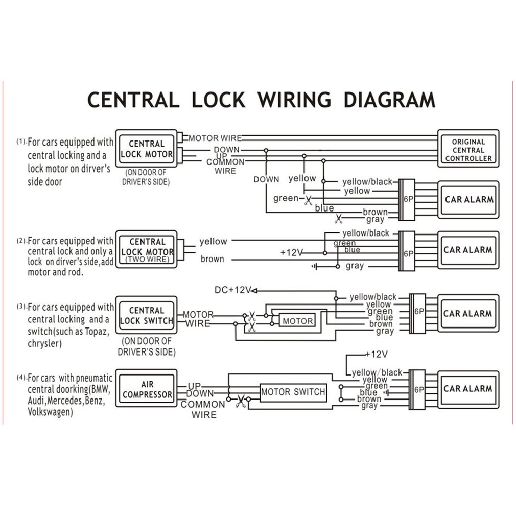 hight resolution of universal remote central locking wiring diagram box wiring diagram pneumatic transmitter diagram central locking wiring diagram pneumatic