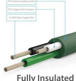 extension cord wiring schematic wiring diagram source 3 prong dryer cord wiring extension cord 3 prong wiring diagram [ 1250 x 1500 Pixel ]