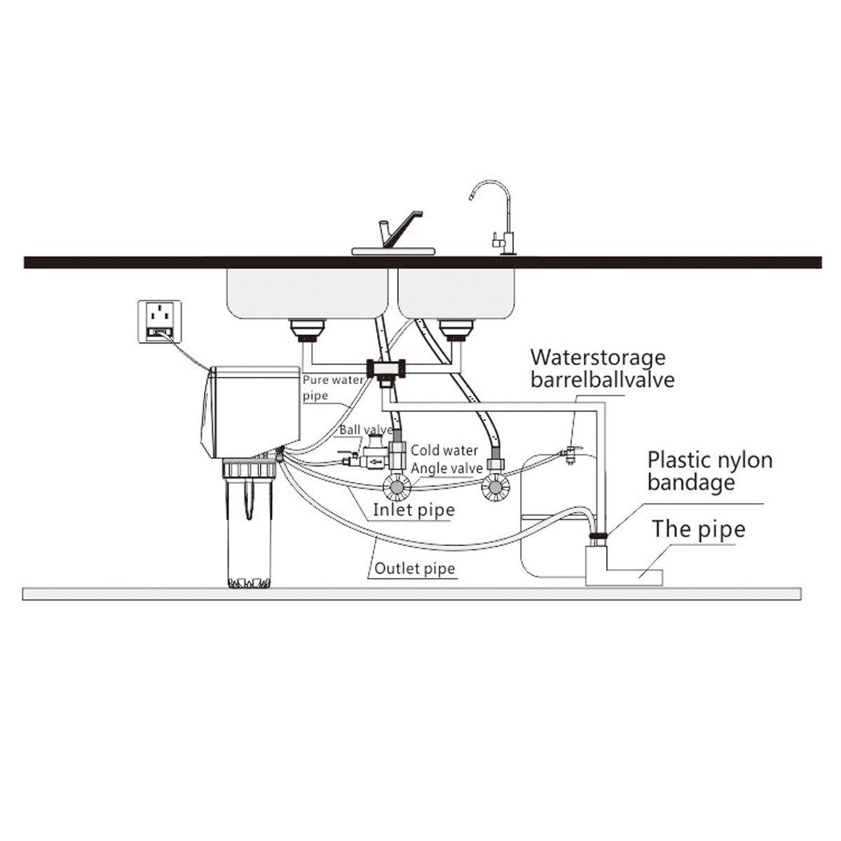 medium resolution of ro 5 stage undersink reverse osmosis drinking water filter system 50 gpd walmart canada