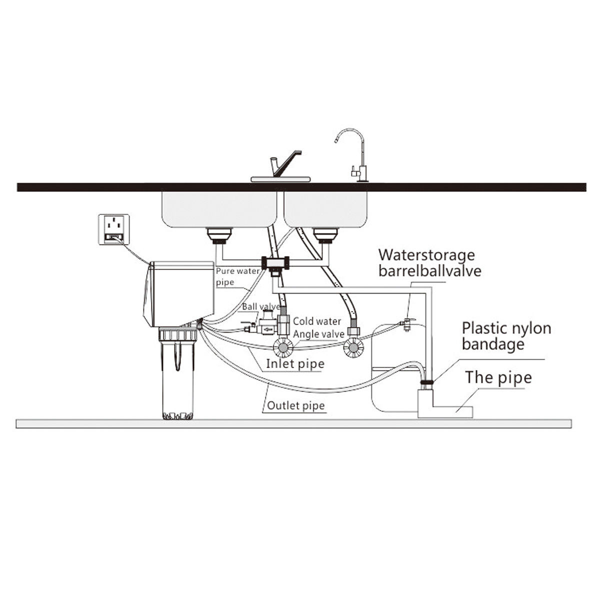 hight resolution of ro 5 stage undersink reverse osmosis drinking water filter system 50 gpd walmart canada