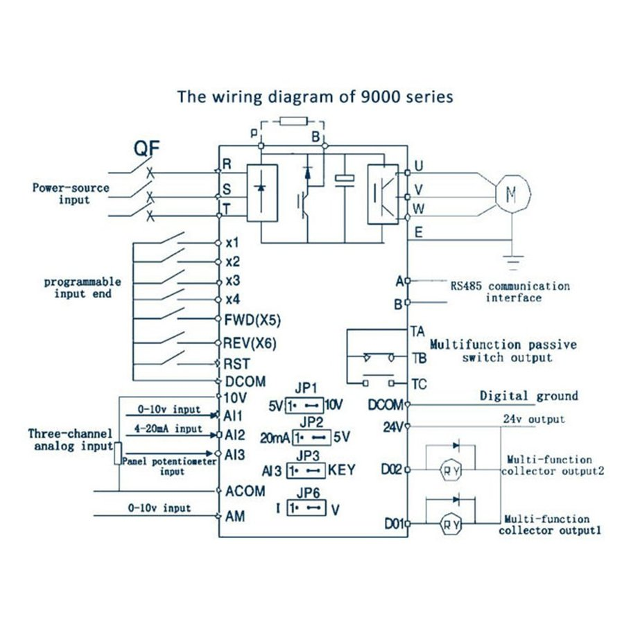 hight resolution of 380v 1 5kw vfd frequency inverter vector control 3 phase frequency converter walmart canada