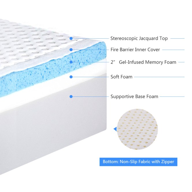 Langria 10 Inch Cool Gel High Density Memory Foam Mattress Triple Layer Full