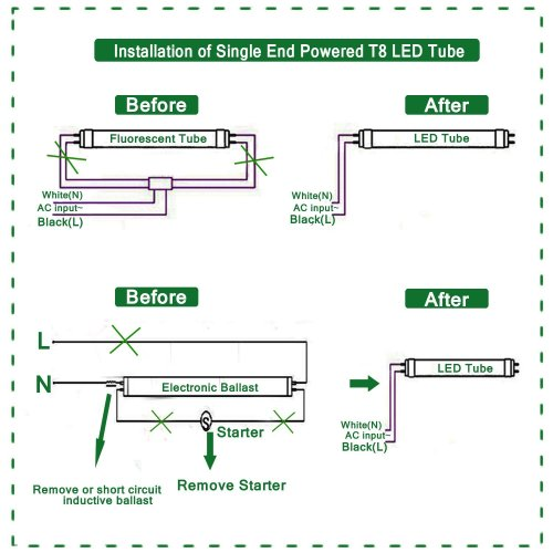 small resolution of t8 led tube light wiring diagram free picture wiring schematic data led tube light circuit diagram wiring diagram on led light tube