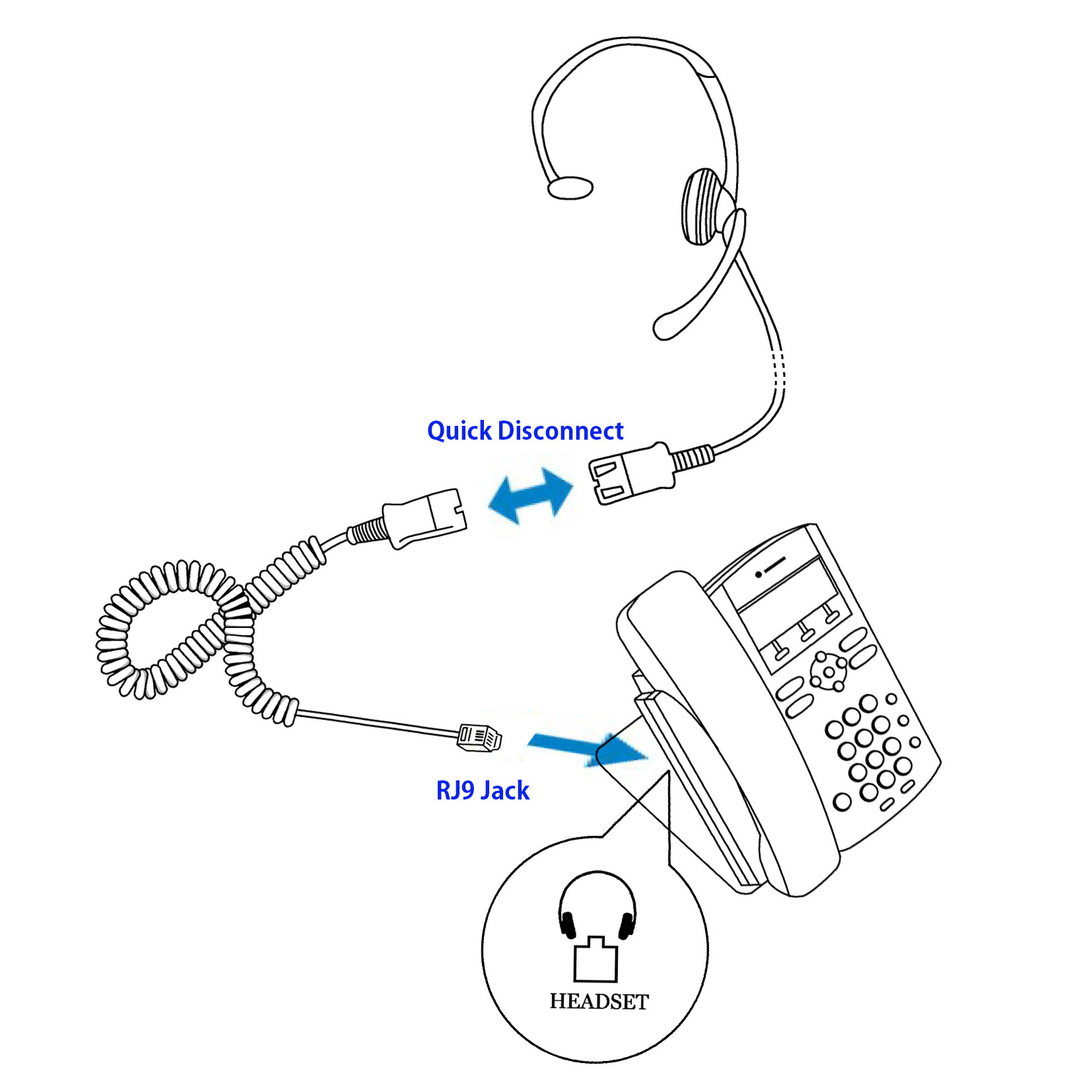 Cisco Headset Wiring Diagram Rj9 To 3 5mm Pinout Cisco
