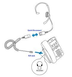 cisco rj9 wiring diagram wiring diagram showcisco rj9 wiring diagram wiring diagram mega cisco headset diagram [ 1654 x 1654 Pixel ]