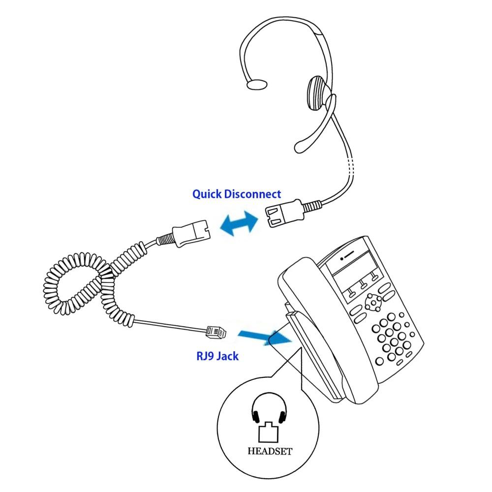 medium resolution of cisco rj9 wiring diagram wiring diagram showcisco rj9 wiring diagram wiring diagram mega cisco headset diagram