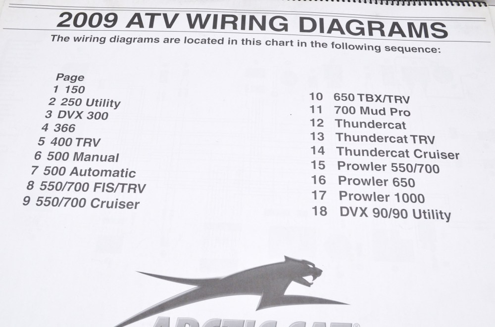 medium resolution of 500 jaguar atv wiring diagram