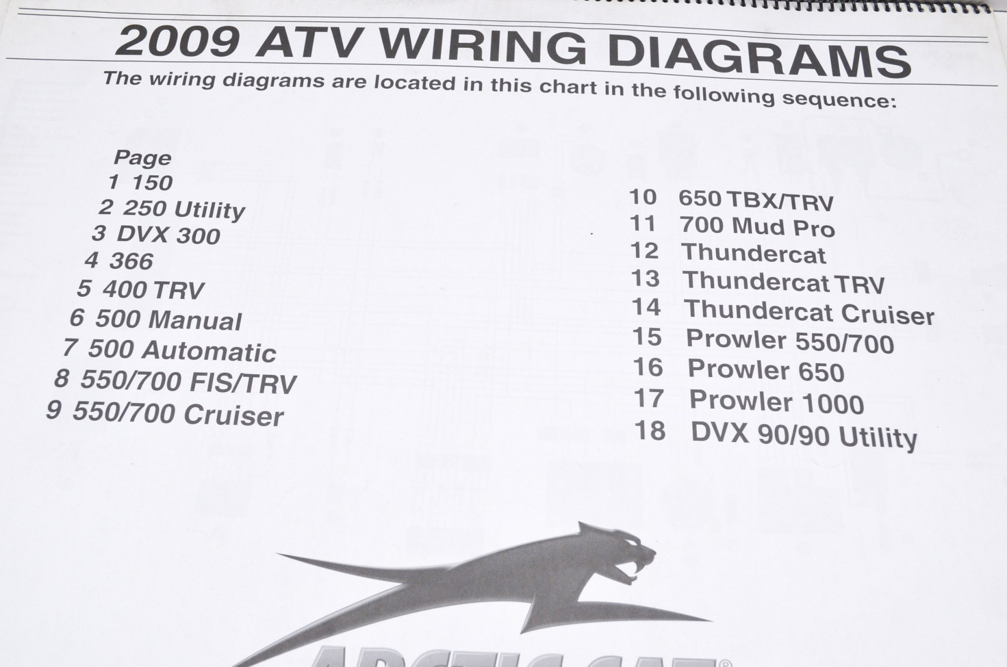 hight resolution of 500 jaguar atv wiring diagram