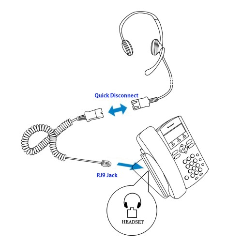 small resolution of cisco cisco cius cts500 cisco 12 vip 30 vip phone headset voice tube