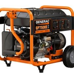 generac 5943 7500 watt electric start portable generator 49 state csa walmart com [ 5410 x 3611 Pixel ]