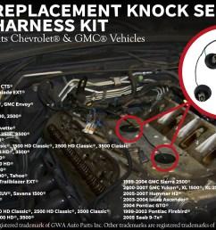 knock sensor wire harness kit replaces 12601822 917 033 chevy suburban chevrolet silverado avalanche tahoe gmc sierra yukon hummer 4 8 5 3 6 0  [ 3307 x 1932 Pixel ]