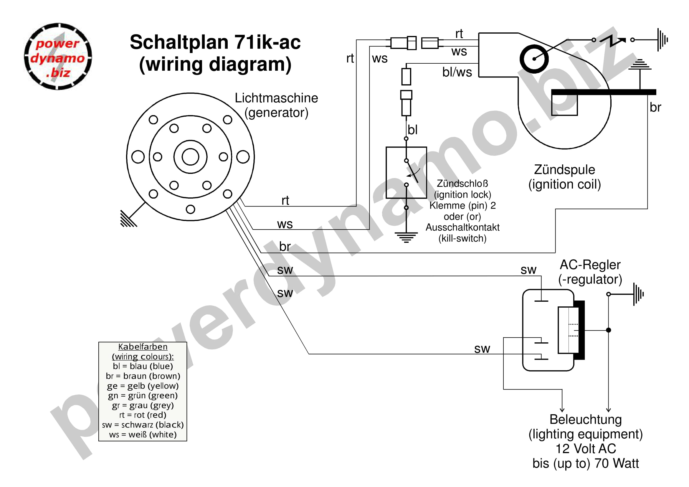 E 250 Wiring Diagram